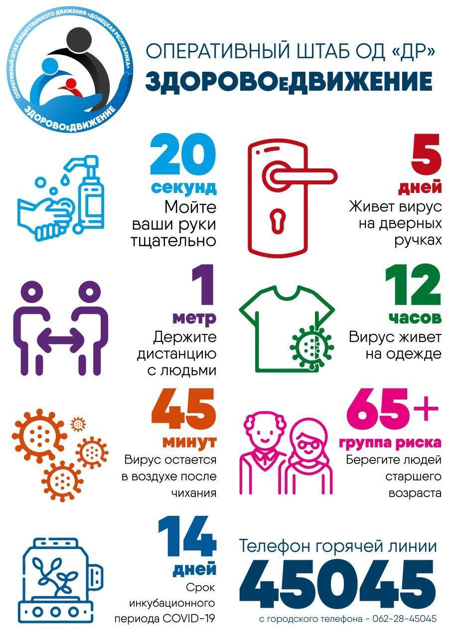 О коронавирусе в цифрах